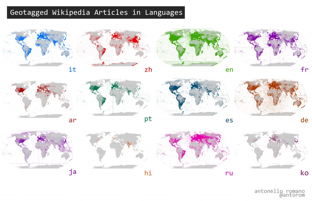 wikilanguages copia