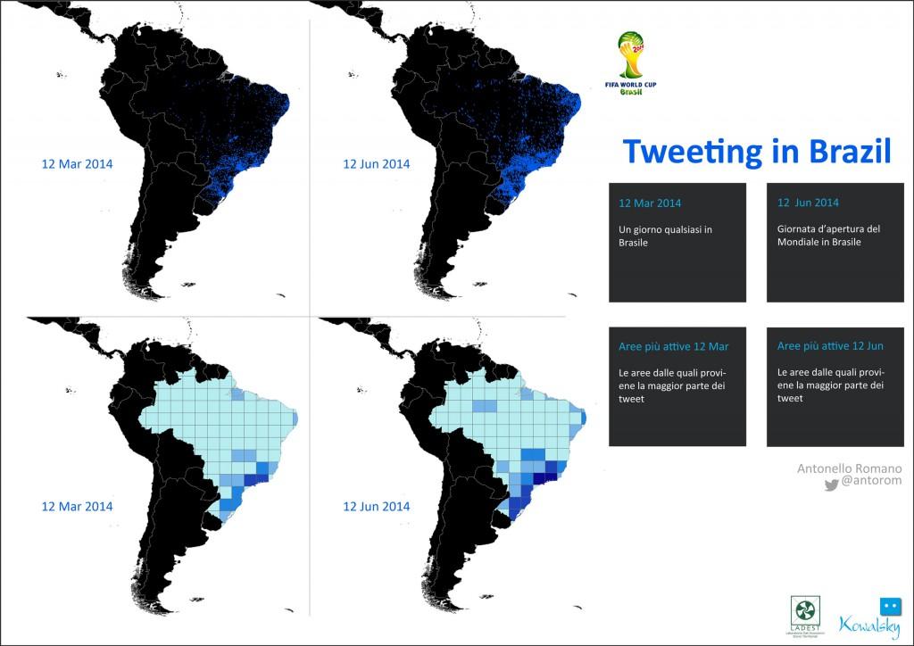 brazil_tweeting